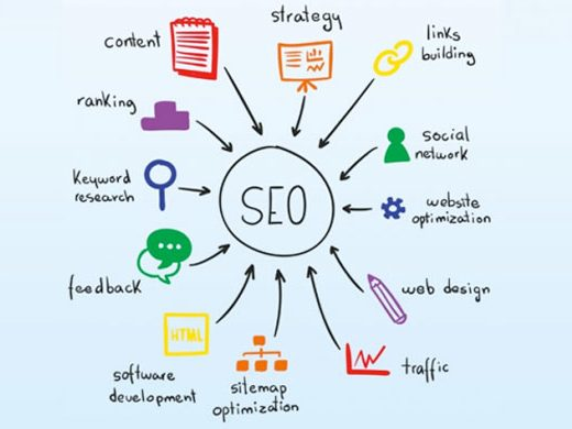 http://resources.globalizationpartners.com/blog/how-global-seo-techniques-benefit-your-business